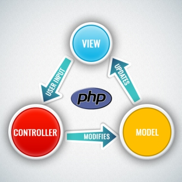 PHP-Modifies