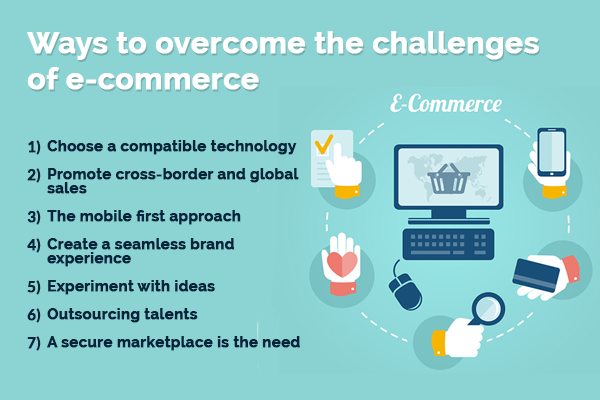 Ecommerce_challenges